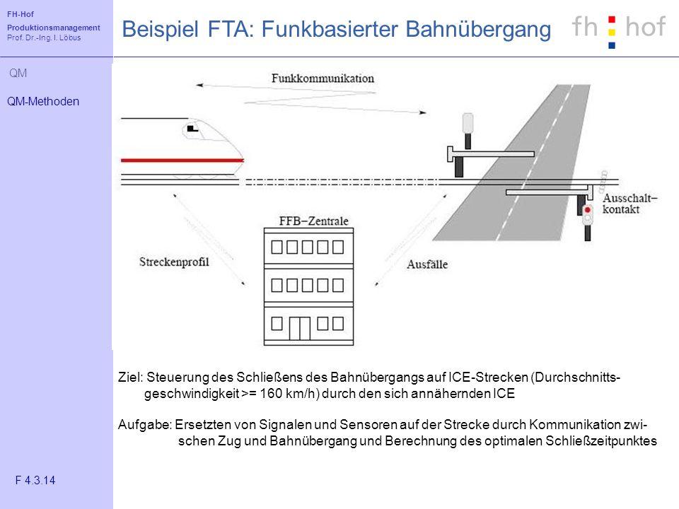 Beispiel FTA: Funkbasierter Bahnübergang