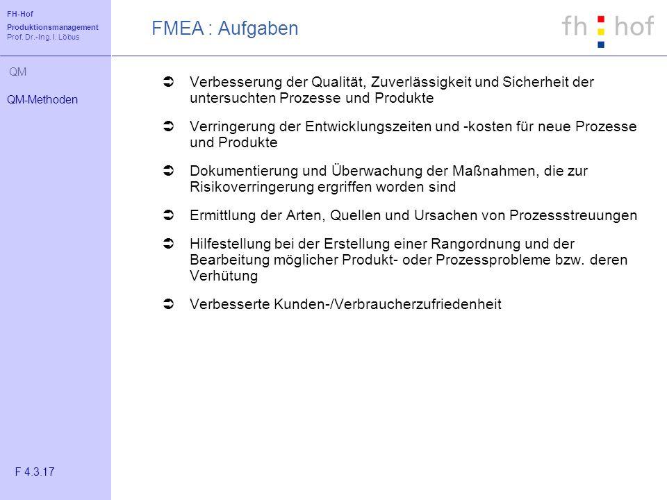 FMEA : Aufgaben Verbesserung der Qualität, Zuverlässigkeit und Sicherheit der untersuchten Prozesse und Produkte.