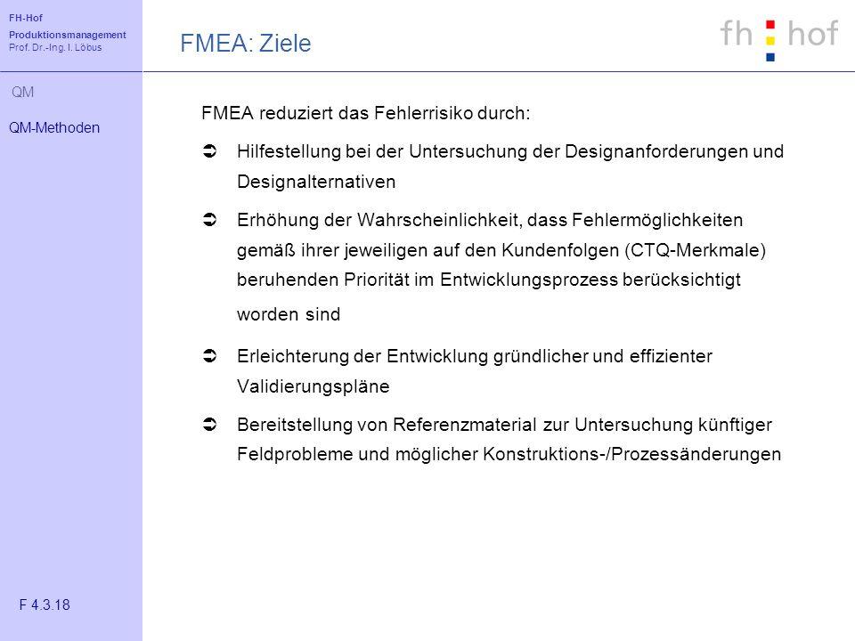 FMEA: Ziele FMEA reduziert das Fehlerrisiko durch: