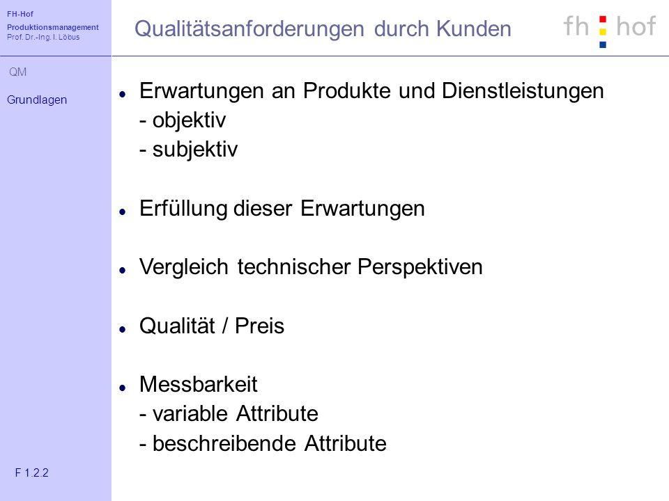 Qualitätsanforderungen durch Kunden