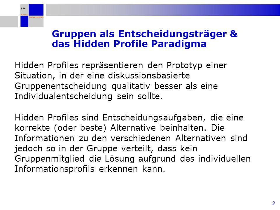 Gruppen als Entscheidungsträger & das Hidden Profile Paradigma