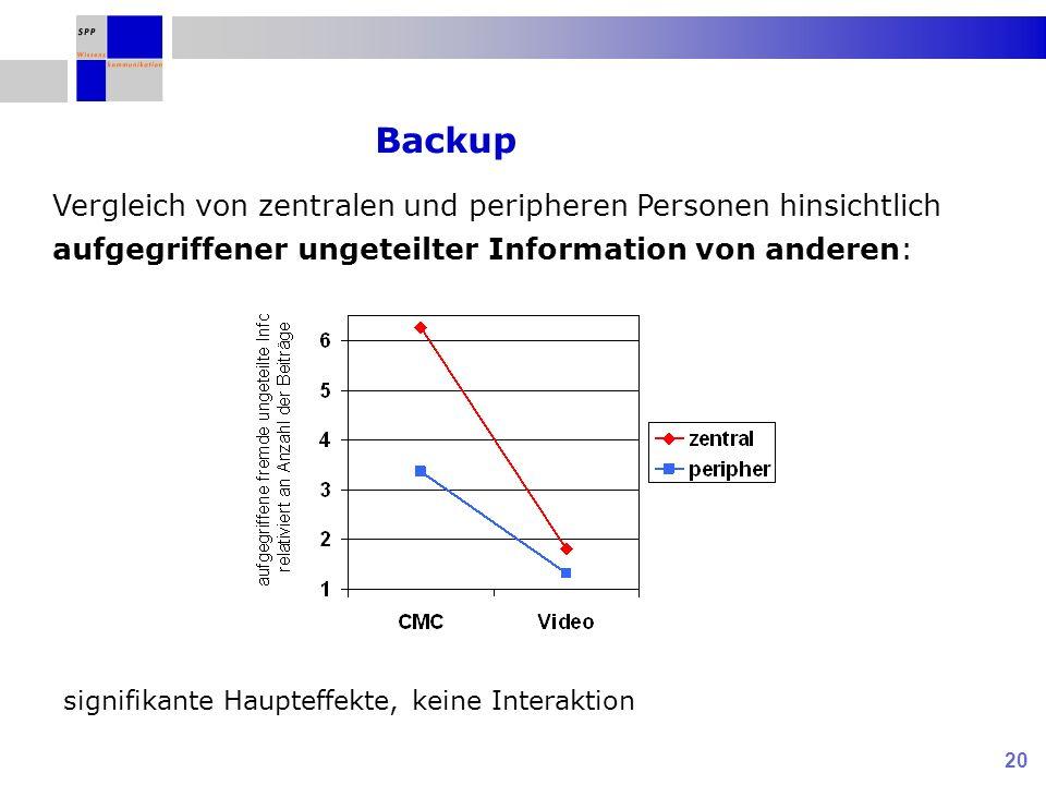 Backup Vergleich von zentralen und peripheren Personen hinsichtlich aufgegriffener ungeteilter Information von anderen:
