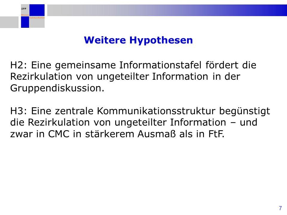 Weitere HypothesenH2: Eine gemeinsame Informationstafel fördert die Rezirkulation von ungeteilter Information in der Gruppendiskussion.