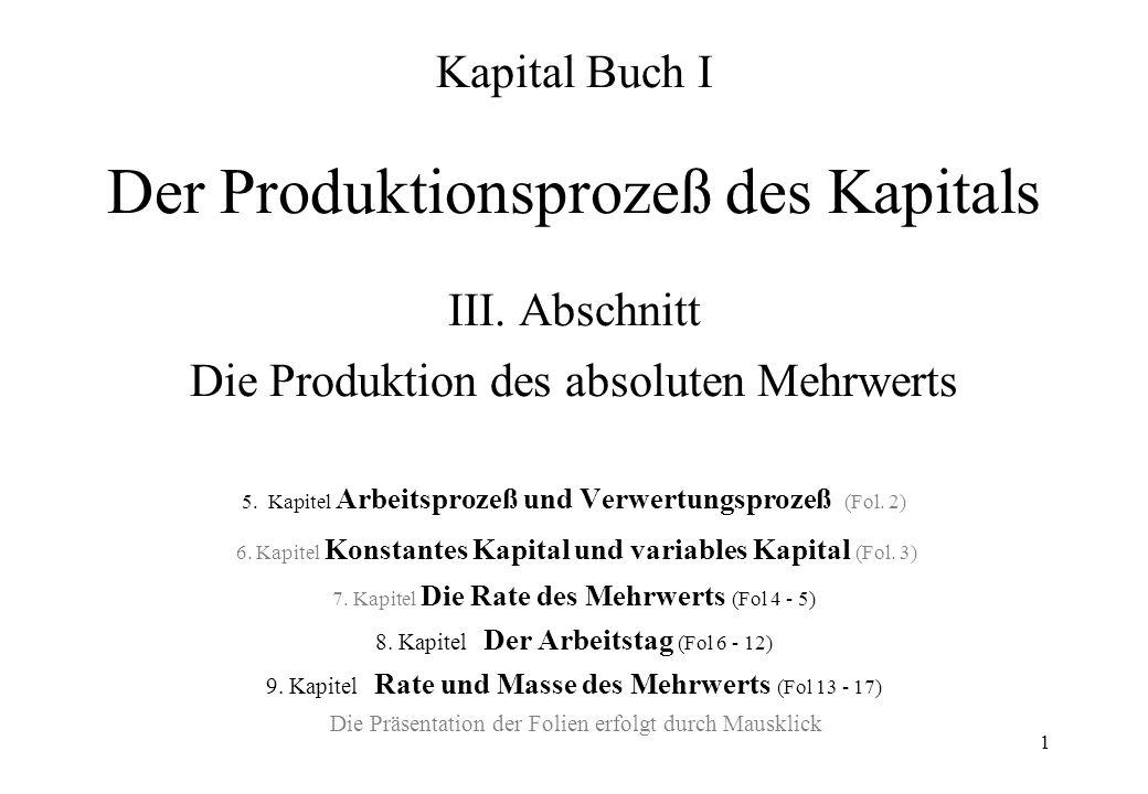 Kapital Buch I Der Produktionsprozeß des Kapitals III