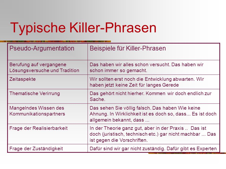 Charmant Killer Lebenslauf Objektive Beispiele Galerie ...