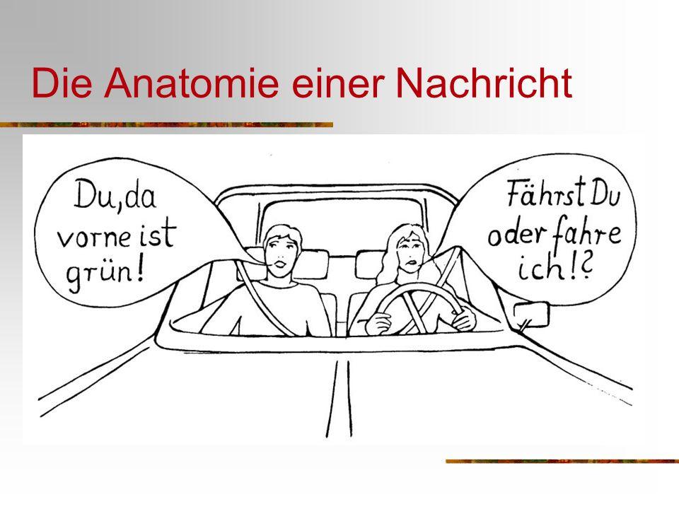 Groß Anatomie Führungs Zeichnung Galerie - Anatomie Von Menschlichen ...