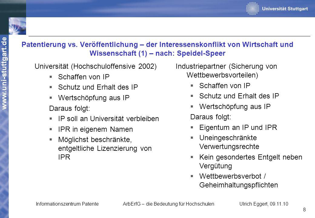 Universität (Hochschuloffensive 2002) Schaffen von IP