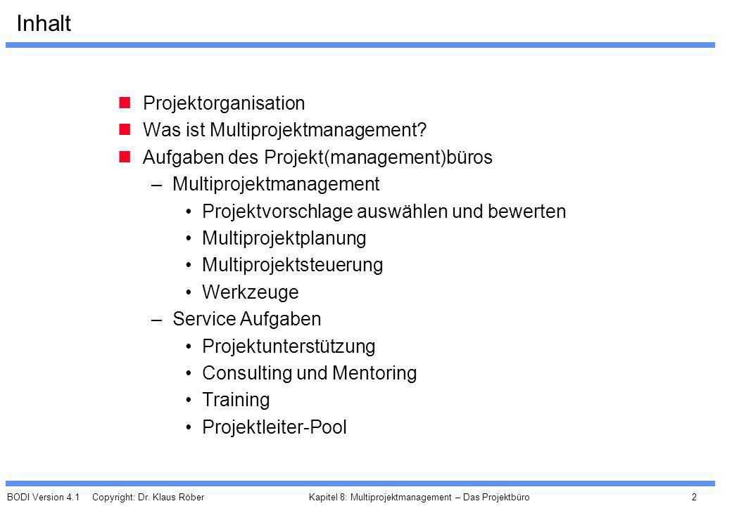 Inhalt Projektorganisation Was ist Multiprojektmanagement