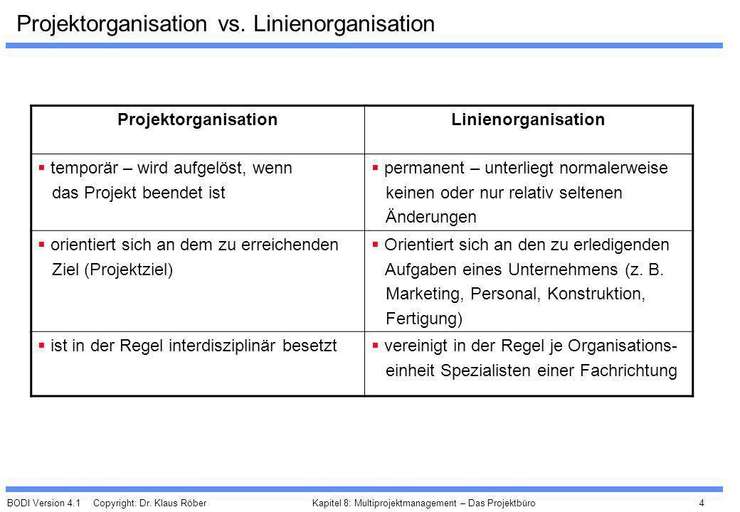 Projektorganisation vs. Linienorganisation