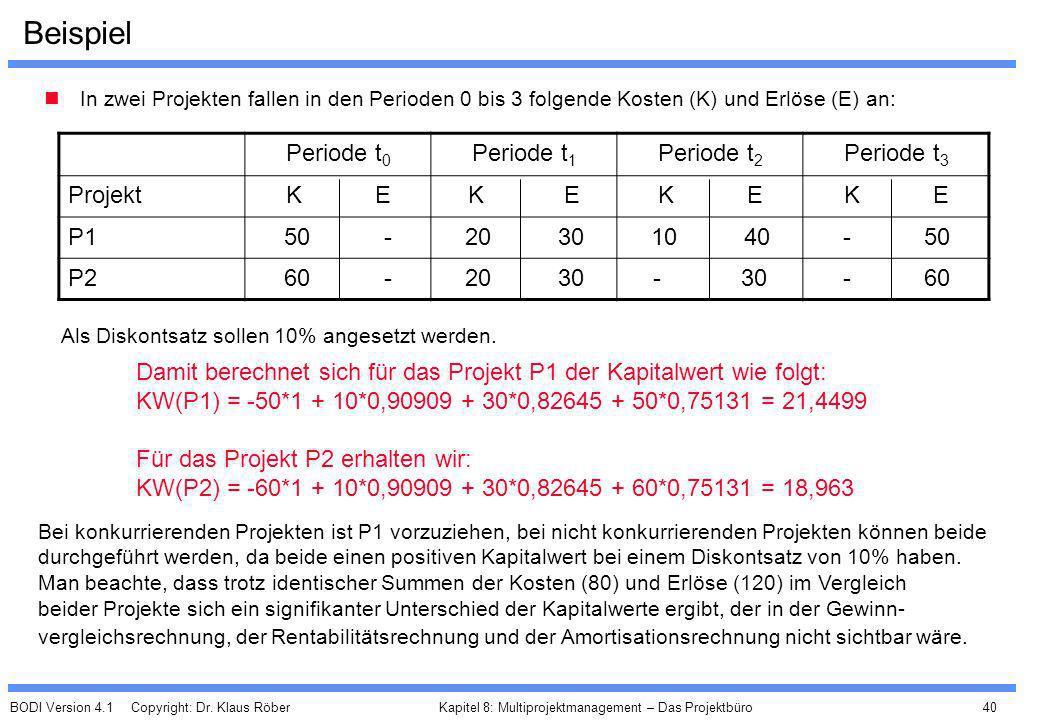 Beispiel Periode t0 Periode t1 Periode t2 Periode t3 Projekt K E K E