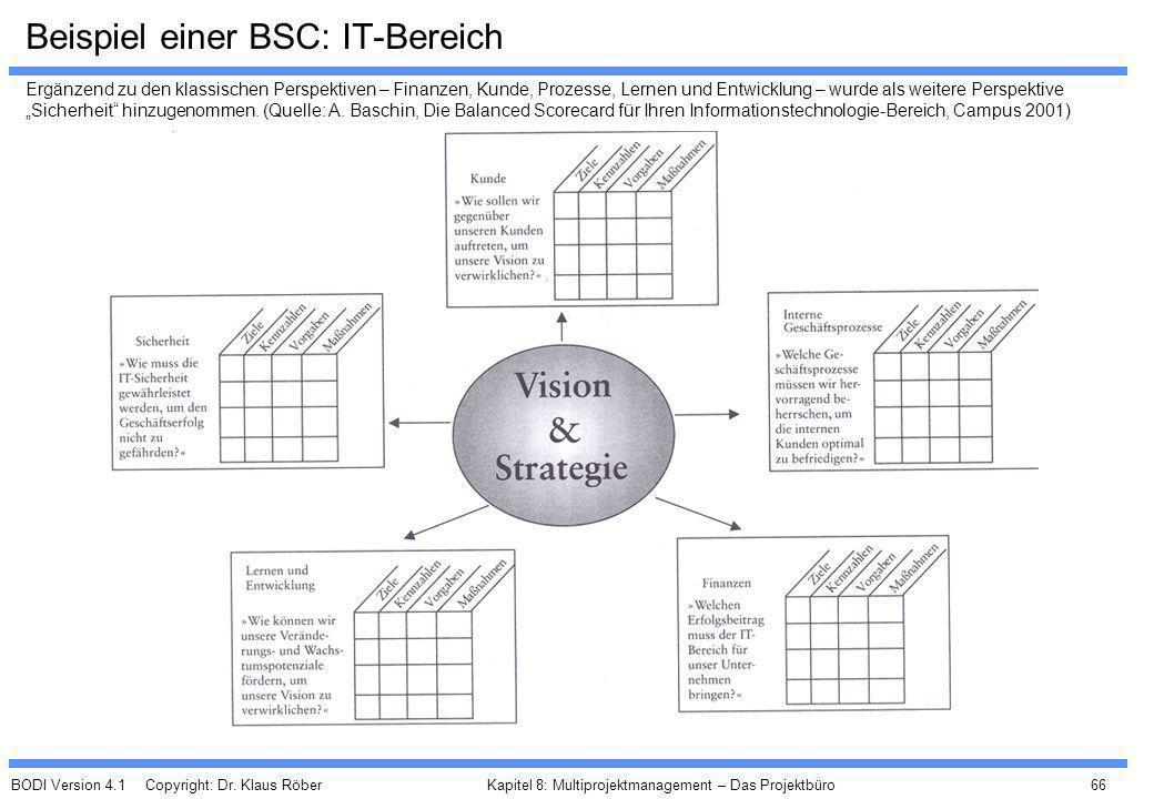Beispiel einer BSC: IT-Bereich