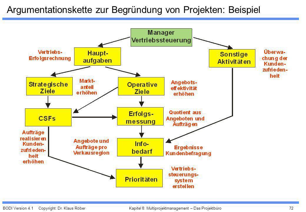 Argumentationskette zur Begründung von Projekten: Beispiel