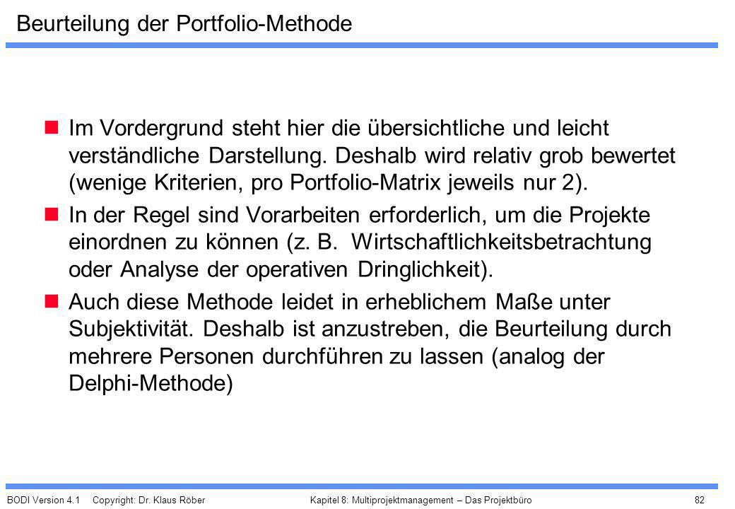 Beurteilung der Portfolio-Methode