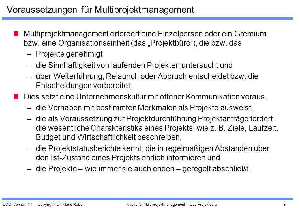 Voraussetzungen für Multiprojektmanagement