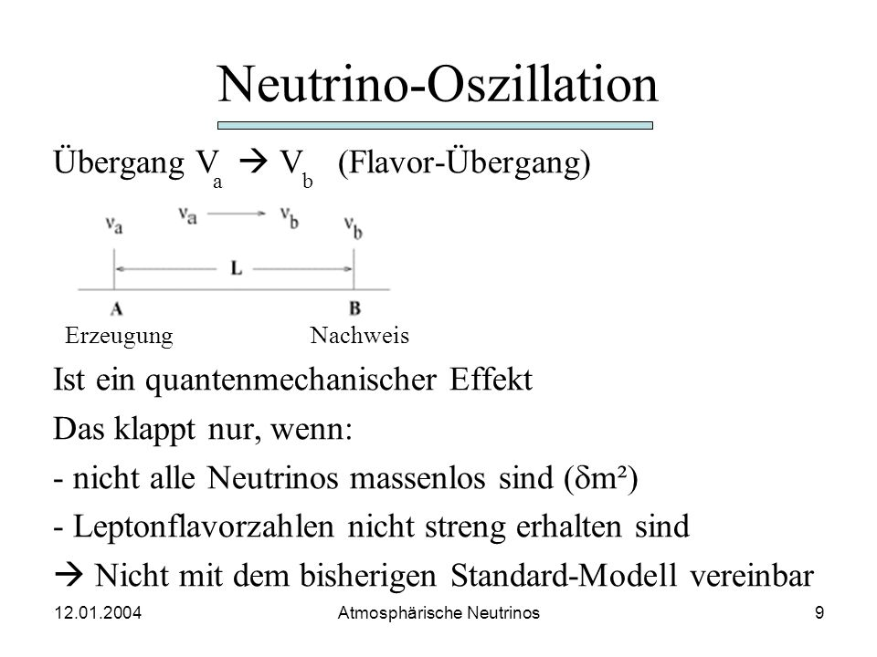 Neutrino-Oszillation