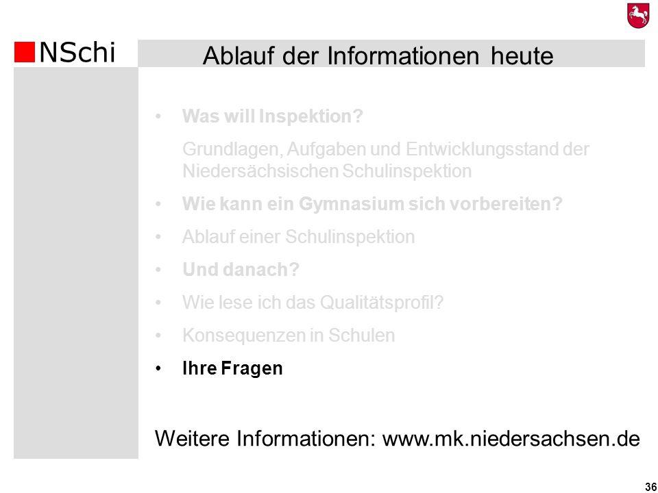 Ablauf der Informationen heute