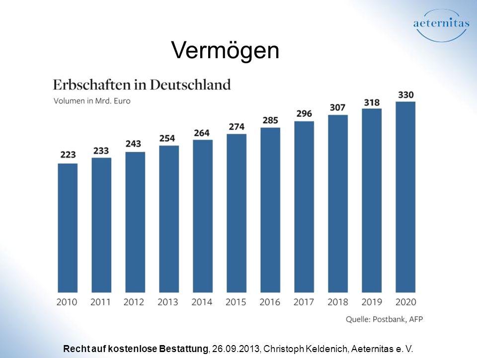Vermögen Rund 254 Milliarden Euro werden die Deutschen dieses Jahr vererben, so die Prognose der Erbschaftsstudie 2013.