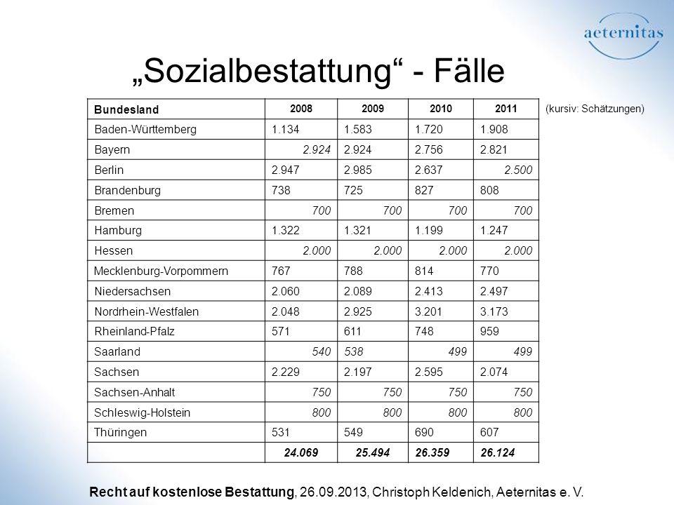 """""""Sozialbestattung - Fälle"""