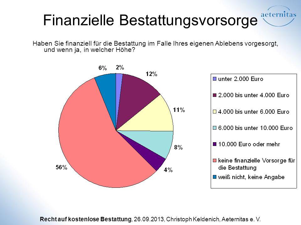 Finanzielle Bestattungsvorsorge