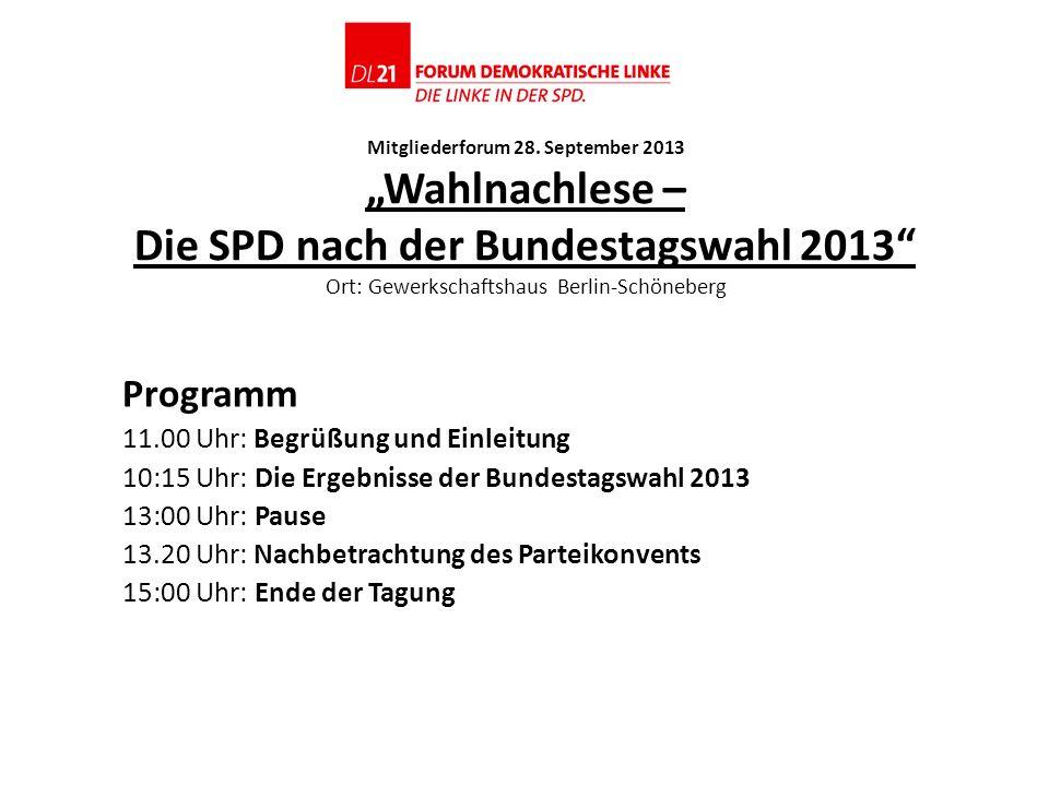 Programm 11.00 Uhr: Begrüßung und Einleitung