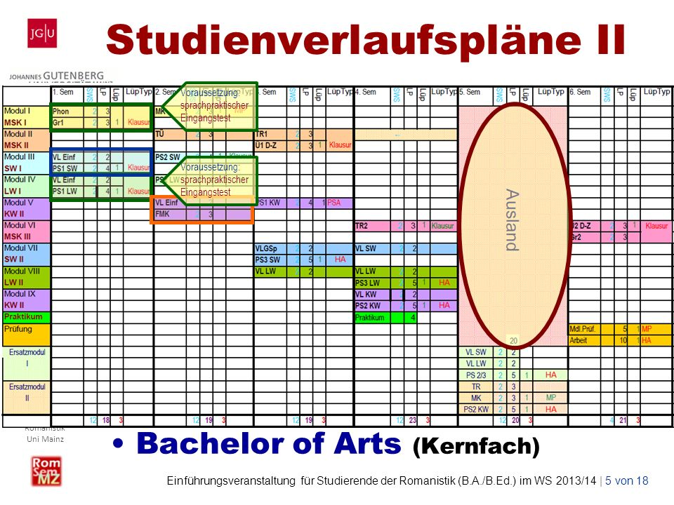 Studienverlaufspläne II