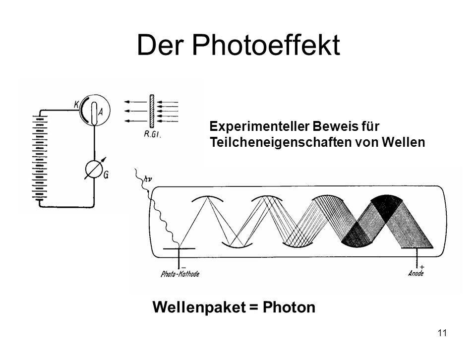 Der Photoeffekt Wellenpaket = Photon