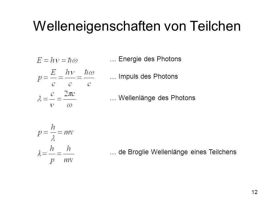 Welleneigenschaften von Teilchen