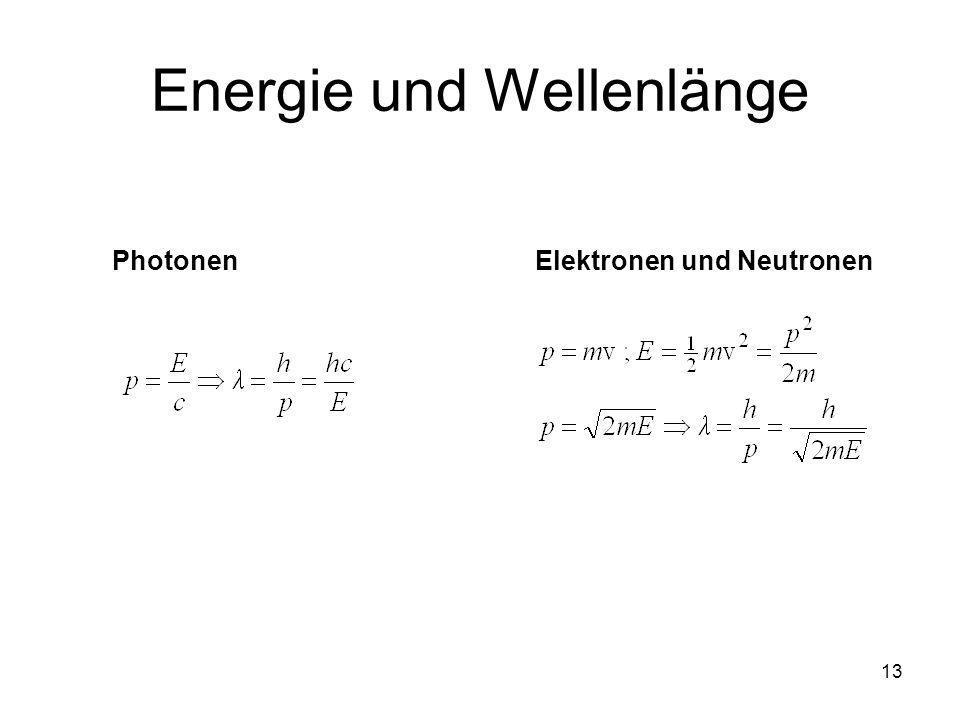 Energie und Wellenlänge