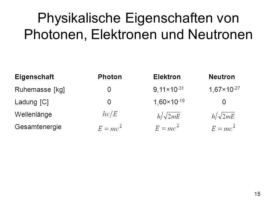 Physikalische Eigenschaften von Photonen, Elektronen und Neutronen