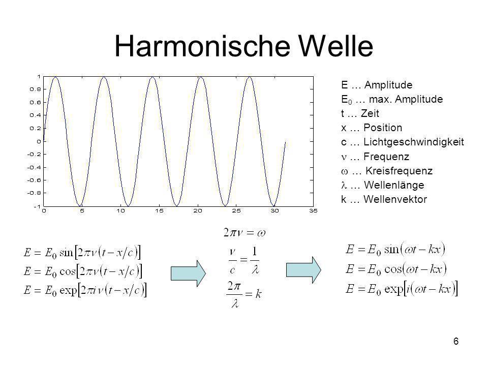 Harmonische Welle E … Amplitude E0 … max. Amplitude t … Zeit