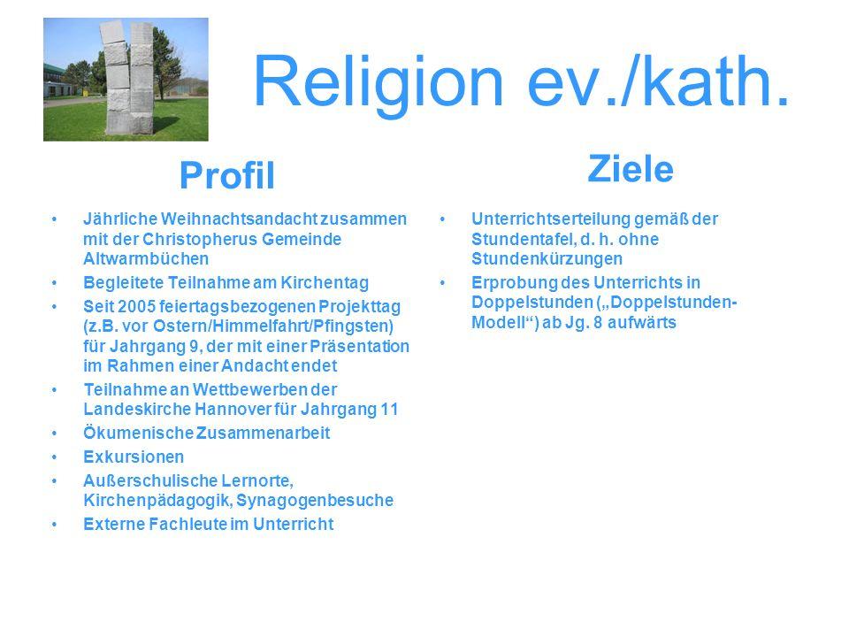 Religion ev./kath. Ziele Profil