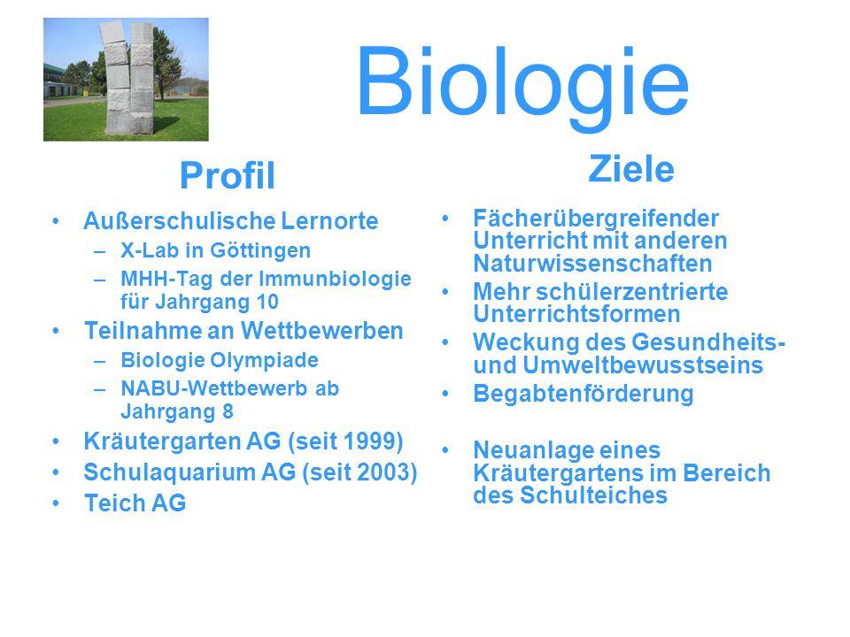 Biologie Ziele Profil Außerschulische Lernorte