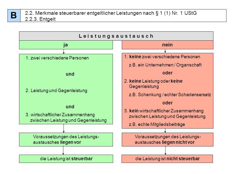 B2.2. Merkmale steuerbarer entgeltlicher Leistungen nach § 1 (1) Nr. 1 UStG 2.2.3. Entgelt. L e i s t u n g s a u s t a u s c h.