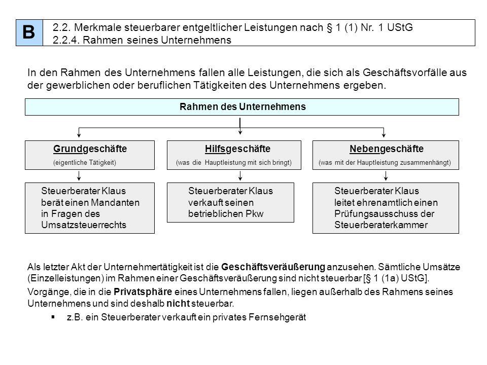 B 2.2. Merkmale steuerbarer entgeltlicher Leistungen nach § 1 (1) Nr. 1 UStG 2.2.4. Rahmen seines Unternehmens.