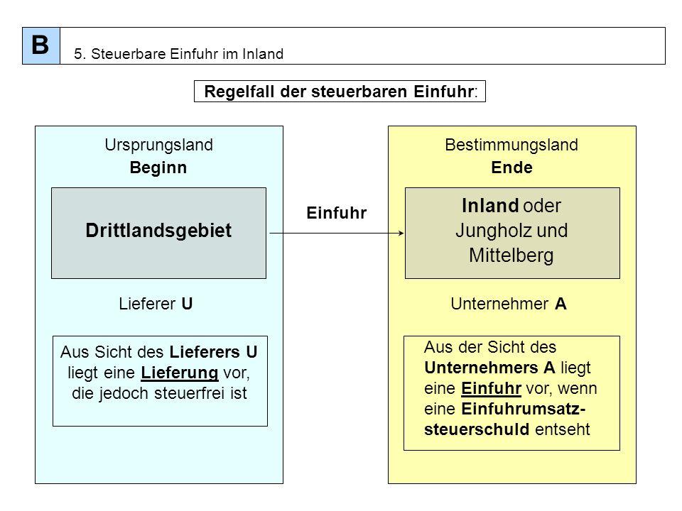 B Drittlandsgebiet Inland oder Jungholz und Mittelberg