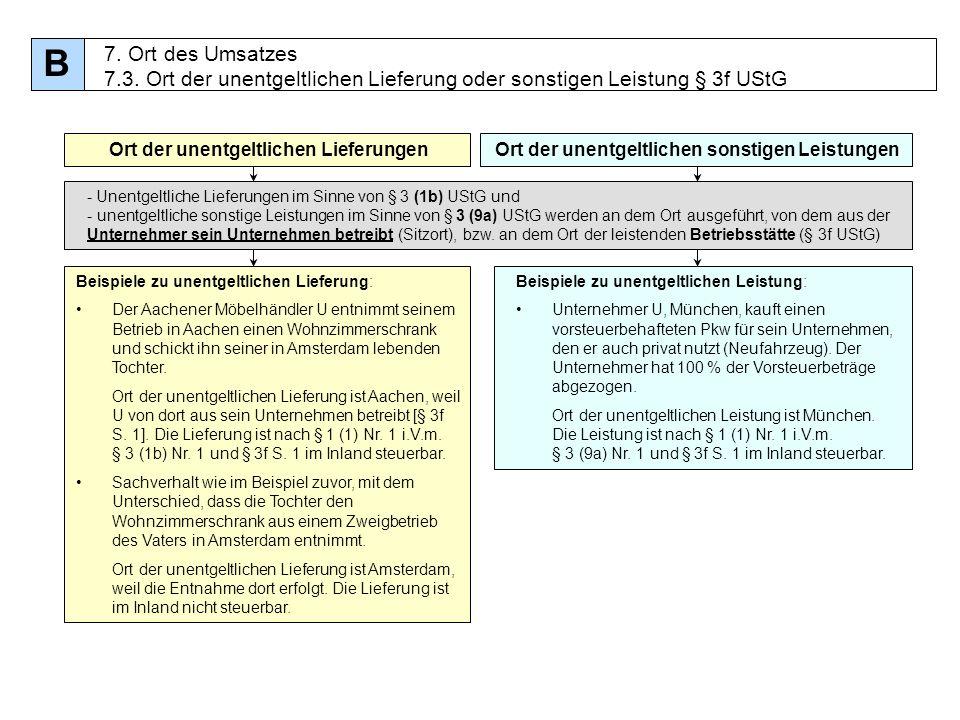 B7. Ort des Umsatzes 7.3. Ort der unentgeltlichen Lieferung oder sonstigen Leistung § 3f UStG. Ort der unentgeltlichen Lieferungen.