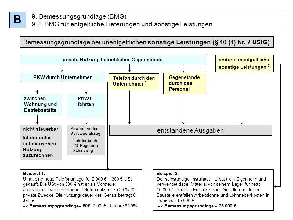 B9. Bemessungsgrundlage (BMG) 9.2. BMG für entgeltliche Lieferungen und sonstige Leistungen.