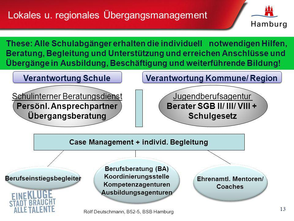 Lokales u. regionales Übergangsmanagement