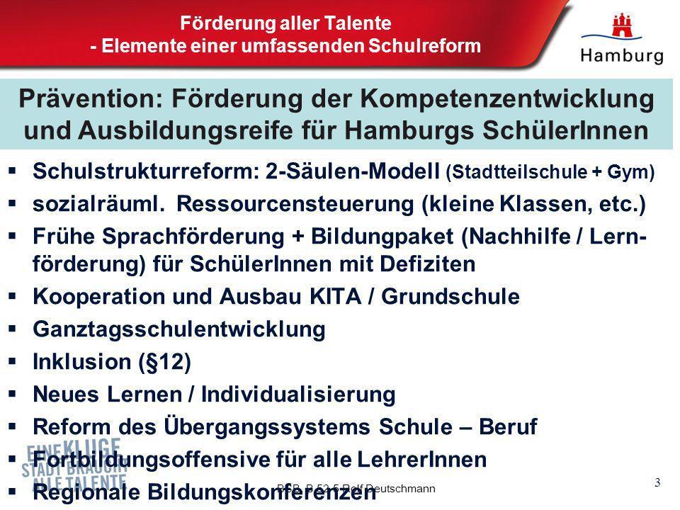 Förderung aller Talente - Elemente einer umfassenden Schulreform