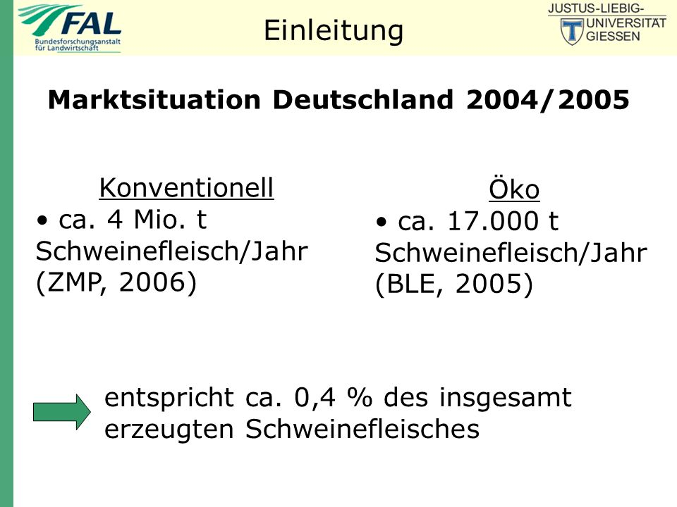 Marktsituation Deutschland 2004/2005