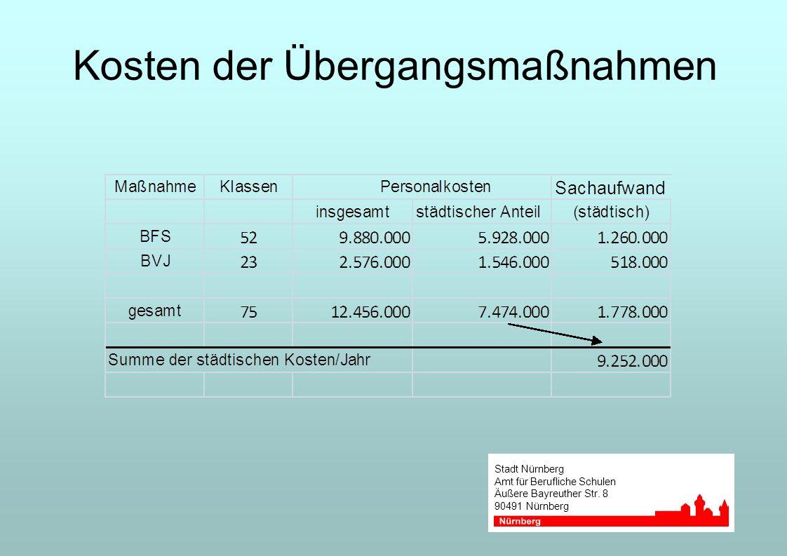 Kosten der Übergangsmaßnahmen