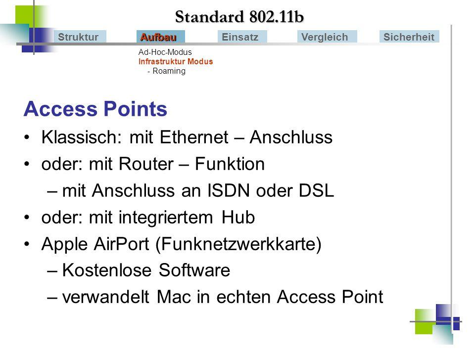 Access Points Standard 802.11b Klassisch: mit Ethernet – Anschluss