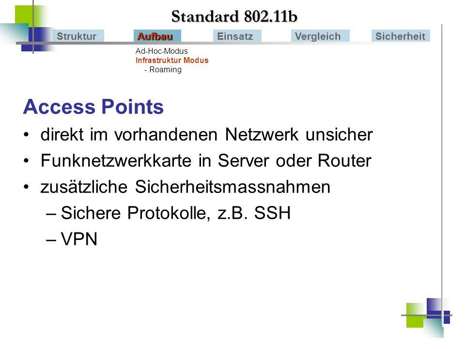 Access Points Standard 802.11b direkt im vorhandenen Netzwerk unsicher