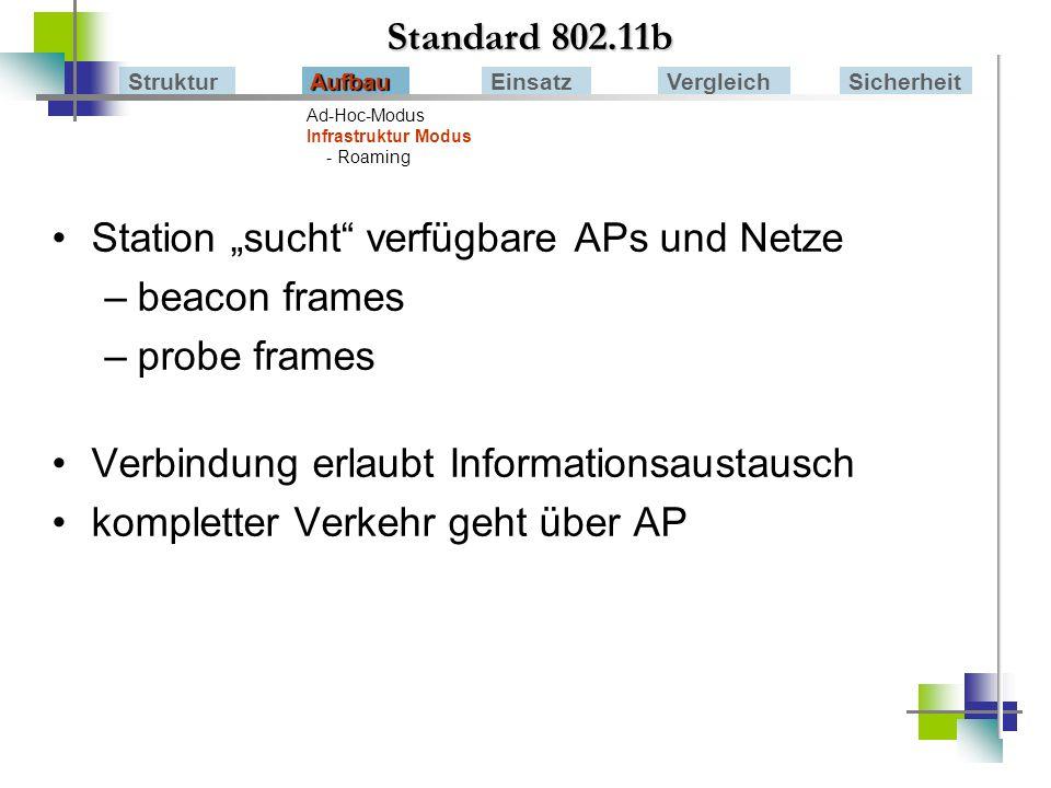 """Station """"sucht verfügbare APs und Netze beacon frames probe frames"""