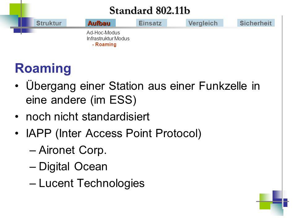 Standard 802.11b Struktur. Aufbau. Einsatz. Vergleich. Sicherheit. Ad-Hoc-Modus. Infrastruktur Modus.