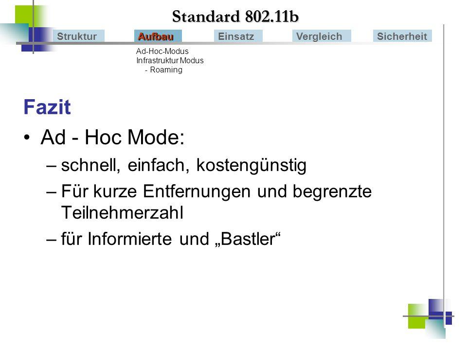 Fazit Ad - Hoc Mode: Standard 802.11b schnell, einfach, kostengünstig