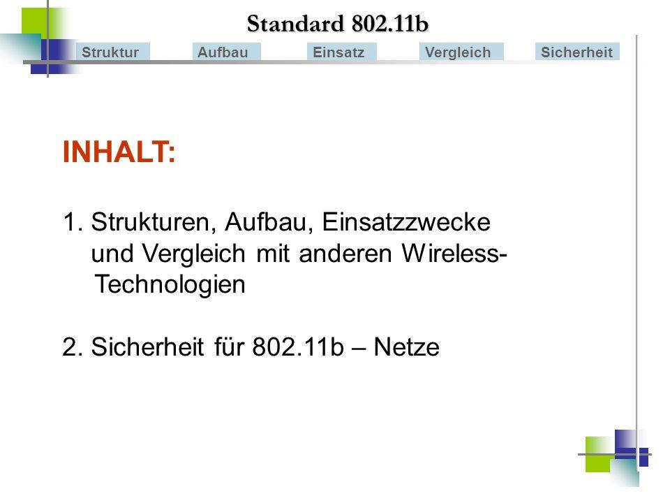 INHALT: Standard 802.11b 1. Strukturen, Aufbau, Einsatzzwecke