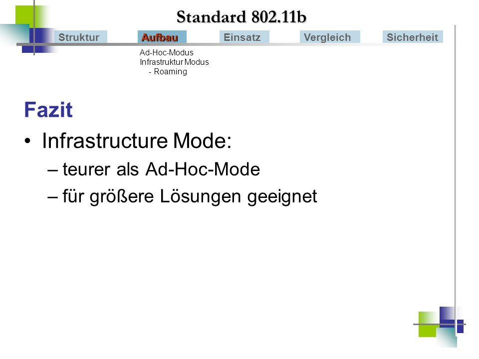 Fazit Infrastructure Mode: Standard 802.11b teurer als Ad-Hoc-Mode