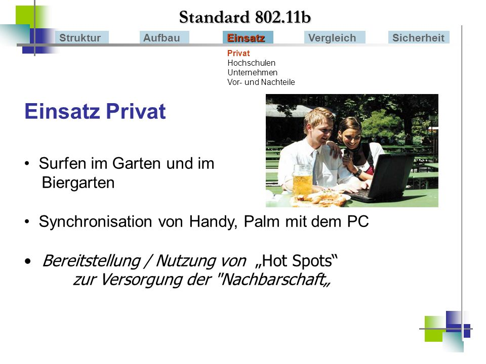 Einsatz Privat Standard 802.11b Surfen im Garten und im Biergarten