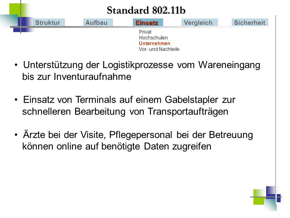 Standard 802.11bStruktur. Aufbau. Einsatz. Vergleich. Sicherheit. Privat. Hochschulen. Unternehmen Vor- und Nachteile.